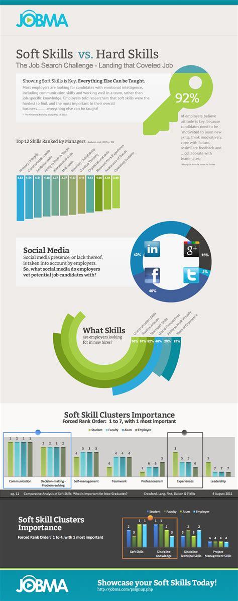 First Job Resume by Infographic Soft Skills Vs Hard Skills Landing That