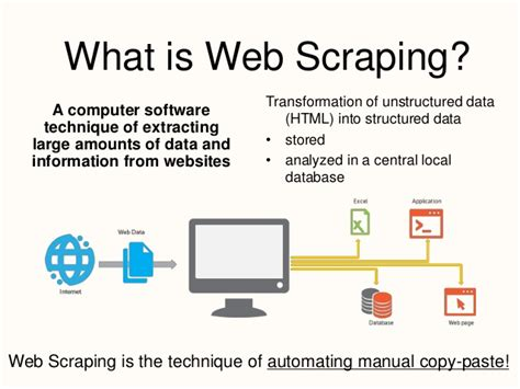 what website what is web scraping by bardo