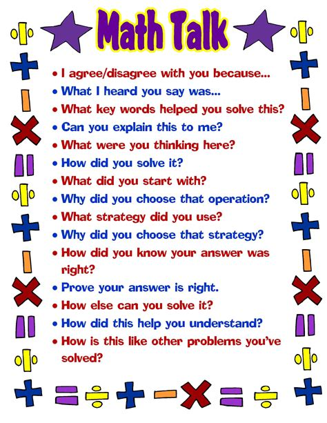 printable classroom poster free printable math talk poster great for students