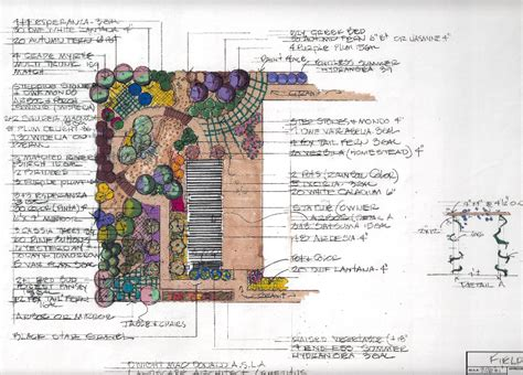Pics For Gt Rock Garden Plans Rock Garden Plan