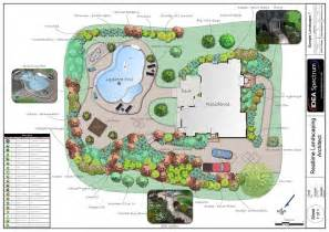 Landscape Design Plan Software Landscape Design Software Aynise Benne