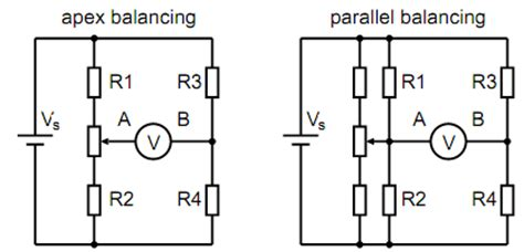 wheatstone bridge dummy wheatstone bridge the resistance of the strain gauges is usually measured with a other engineering