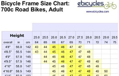 tire sizes road bike tire sizes explained