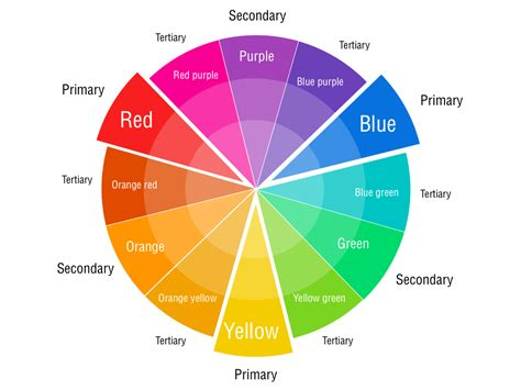 what colors make purple what colors make purple and violet colors