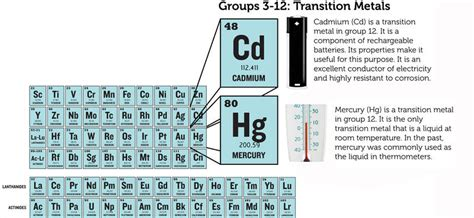 metal that is liquid at room temperature groups of elements ck 12 foundation