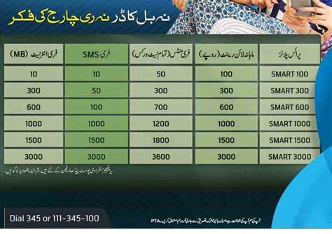 free msg on mobile pakistan send free unlimited sms to any mobile number in pakistan