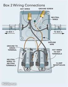 how to install surface mounted wiring and conduit the family handyman