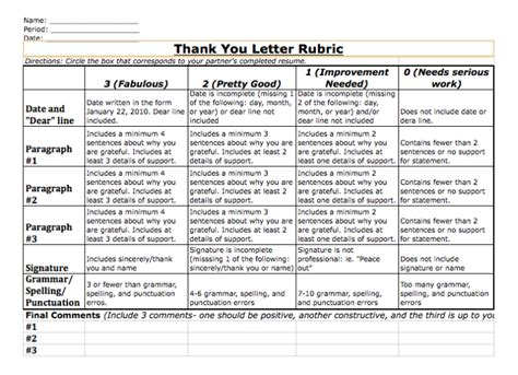 Thank You Letter Rubric thank you letter rubric oh the places you ll go