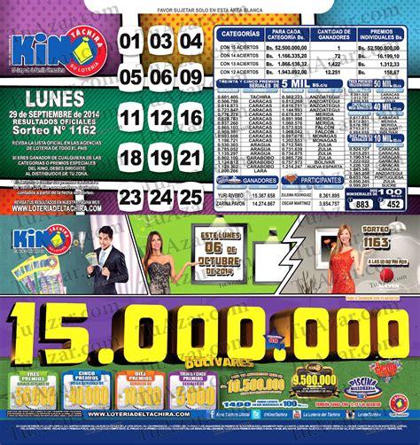 loteria zulia chance tachira resultados de las loterias de zulia y chance