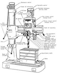 schematic diagram for bridgeport milling machine get free image about wiring diagram