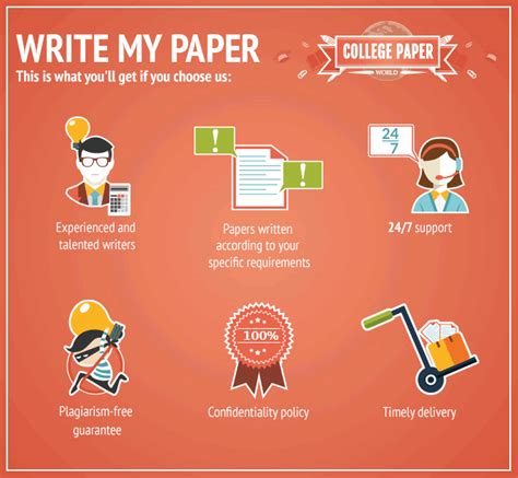 Write My Papers by Do My Paper For Me