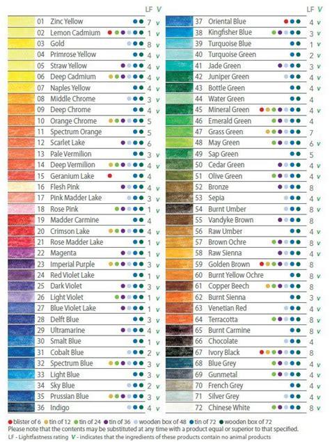 Derwent Colorsoft Coloured Pencil 36 Warna derwent studio colored pencils 3 4mm
