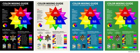 color mixing guide color mixing guide poster graf1x