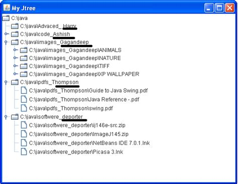 java swing jtree java sort jtree node alphabetically stack overflow