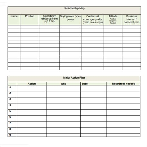 key account plan template free download key account plan