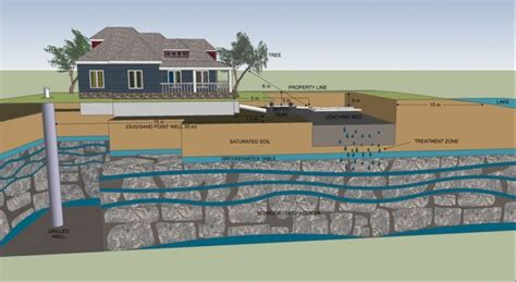 buying a house with a septic system muskoka septic inspections cottage country home inspections
