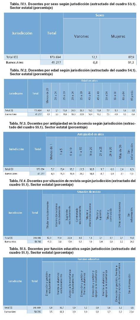 hijo discapasitado aumento 2016 salario salario docente basico 2016 new style for 2016 2017