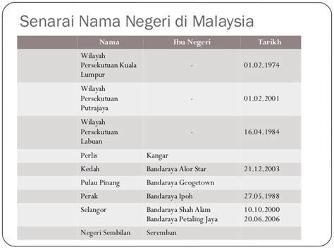 Senarai Handphone Samsung Di Malaysia abm unit 11