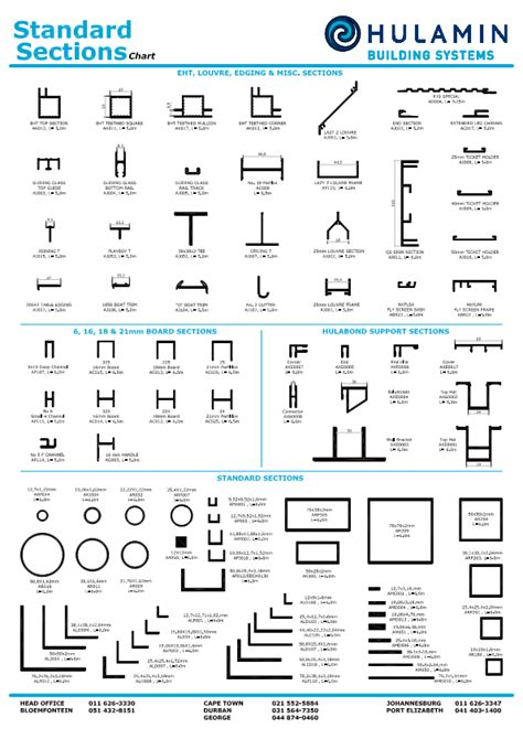 aluminum section weight chart standard section sizes reference http www hulamin com