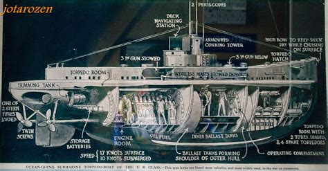 Submarine Sections by Footsteps Jotaro S Travels Malaysia 2014 Submarine