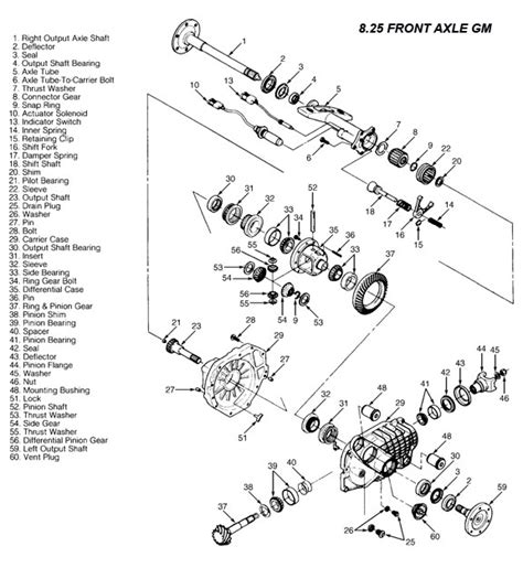 gmc yukon front differential diagram gmc free engine gm 10 bolt front axle diagram gm free engine image for user manual download