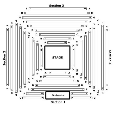 arena stage diagram marriot seating chart theatre in chicago