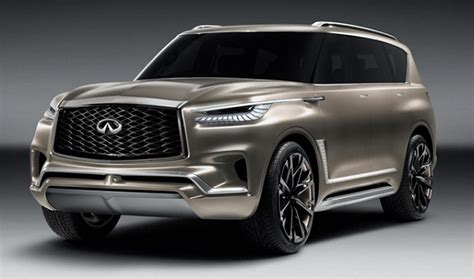 2020 infiniti qx80 release date 2020 infiniti qx80 release date review redesign engine