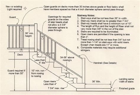 Proper Handrail Height proper landings are your stairs safe