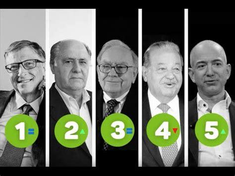 hombres ricos los 10 hombres m 225 s ricos del mundo en 2017 youtube