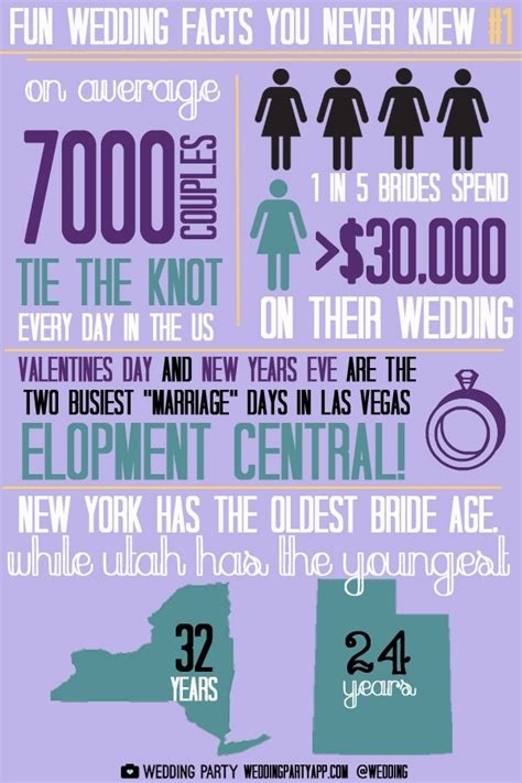 Wedding Facts by 18 Best Images About Wedding Facts On Wedding