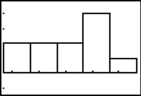 faire un diagramme en boite ti 82 ti 82 83 83 et 83 se s 233 ries statistiques 224 une variable