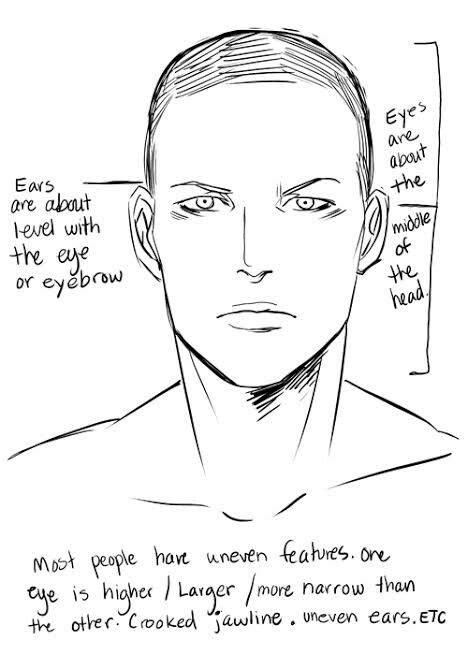 Desenho, rosto masculino | Croqui masculino, Rosto