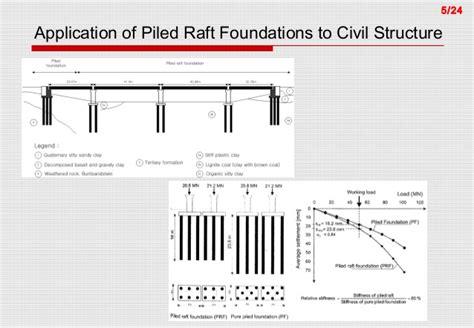 design application of raft foundation by j a hemsley seminar piled raft foundation