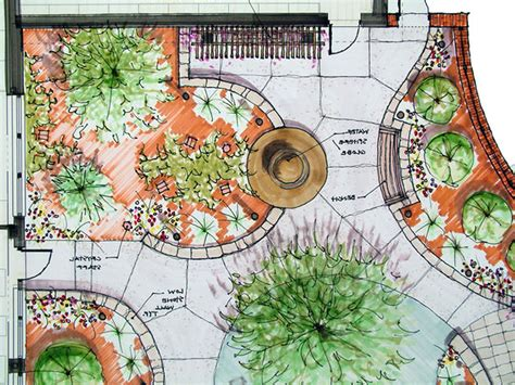 Layout Of Garden Best Simple Vegetable Garden Layout Small Space With Of A Inspirations Creative Ideas Savwi