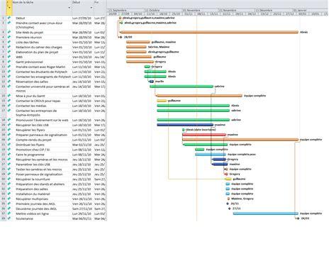 créer un diagramme de gantt dans excel 2010 diagramme de gantt pr 233 visionnel le carnet de bord des jm2l