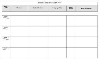 scope and sequence template scope and sequence template doliquid