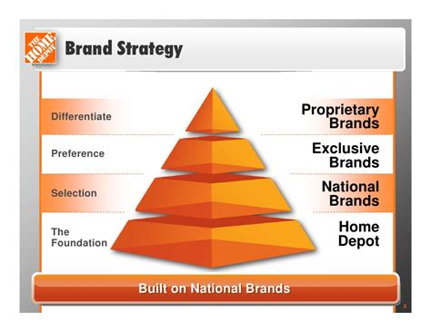 home depot craig menear presentation