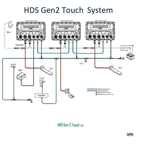 hds 7 wiring diagram get free image about wiring diagram