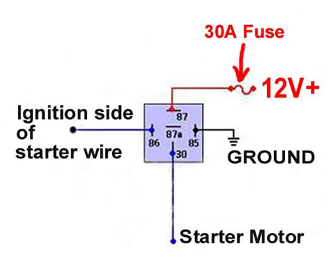 starter relay wiring diagram bed mattress sale
