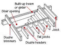 Roof Deck Plan Foundation Floor Framing Amp Structure