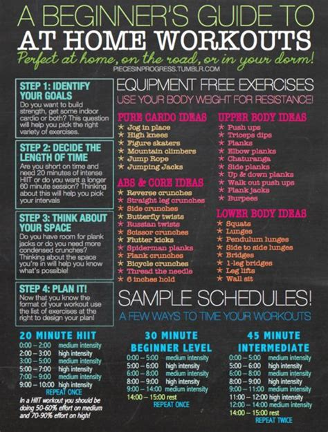 home workout plan free workout plan for at home models picture