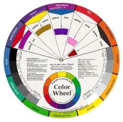 color mixing wheel mixing guide color wheel for mixture of pigments