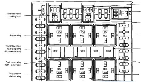 2003 ford expedition fuse diagram 2003 expedition fuse box fuse box and wiring diagram