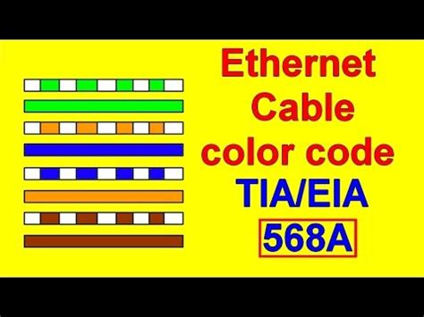 568a color code tea eia 568a cat5 cat6 wiring diagram color code