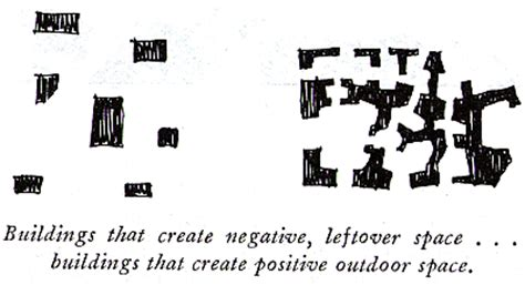 pattern language building a pattern language for building for life positive outdoor