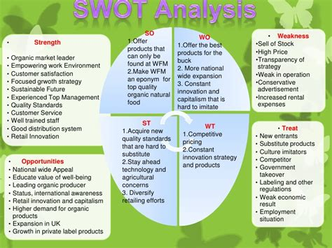 Food Systems Mba by Whole Foods Market Strategic Analysis