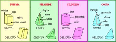 figuras geometricas vertices aristas y caras poligonos y poliedros