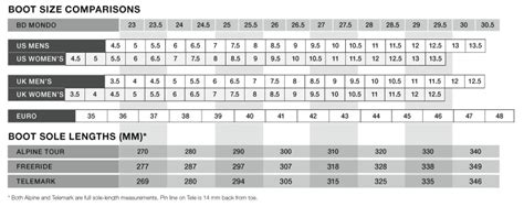 mens ski boots size chart mondopoint what is it and how is it measured the