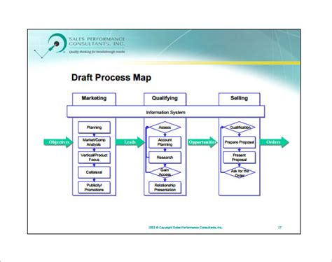download fixed assets process flow chart template word financial
