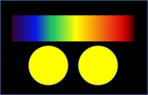 colors we cannot see lab 7 analyzing light the spectroscope